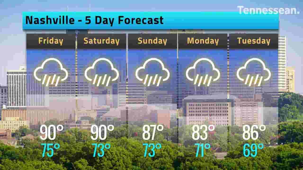 Radar Weather Map Nashville Tn.Nashville Weather Storm Moving Through Middle Tennessee Live Radar