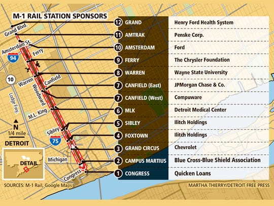 The M-1 Rail stops along Woodward Avenue and sponsors for each station.