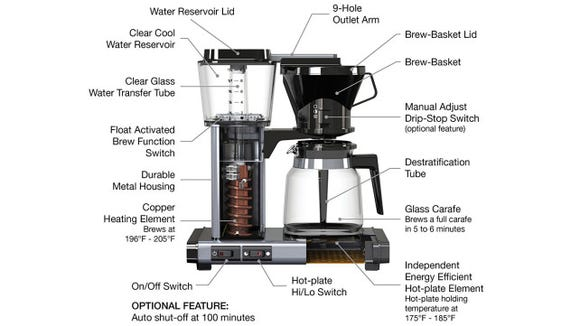 Technivorm Moccamaster: Our favorite drip coffee maker is