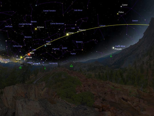 Mars' route through the southern sky on May 30.