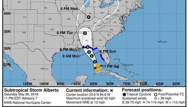 The forecast track for Alberto as of 11 p.m. Saturday.
