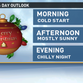Weather Update for Christmas Eve and Christmas Day