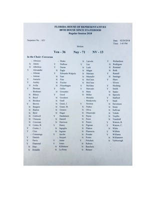 A vote sheet on a debate on assault weapons.