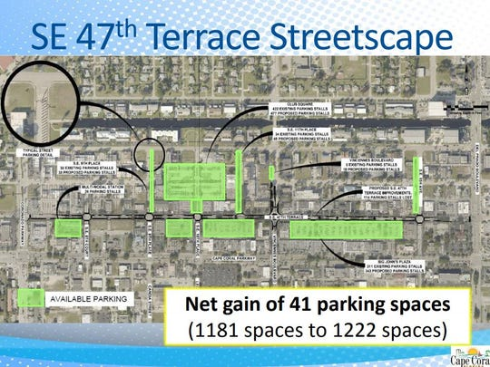 A slide from a presentation prepared by the Cape Coral Public Works Department shows the existing parking availability near 47th Terrace and the proposed locations for new spots.