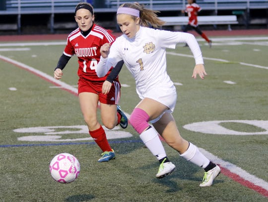 Emma Booth in first-half action from Notre Dame and