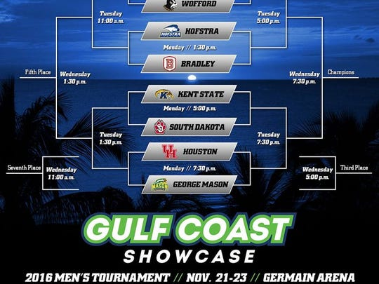 The field for the Gulf Coast Showcase