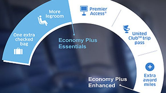 United's new Economy Plus  packages.