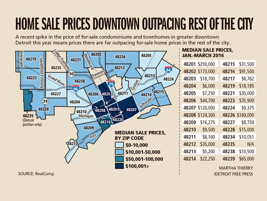 Home sale prices downtown outpacing rest of the city
