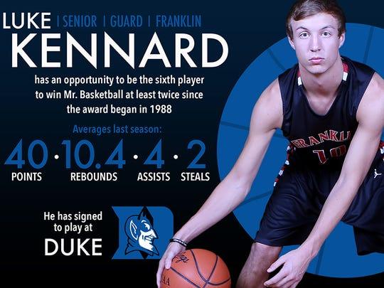 Luke Kennard officially committed to Duke Wednesday