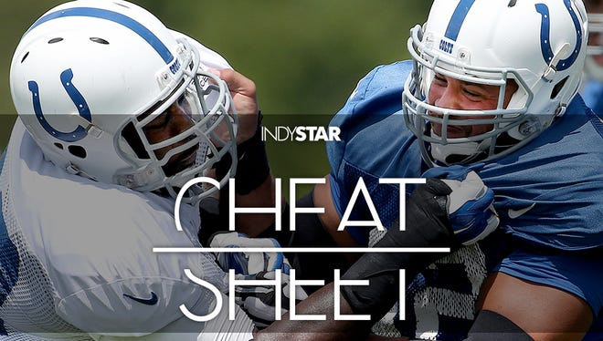 Indianapolis Colts center Khaled Holmes is really starting to click with quarterback Andrew Luck.