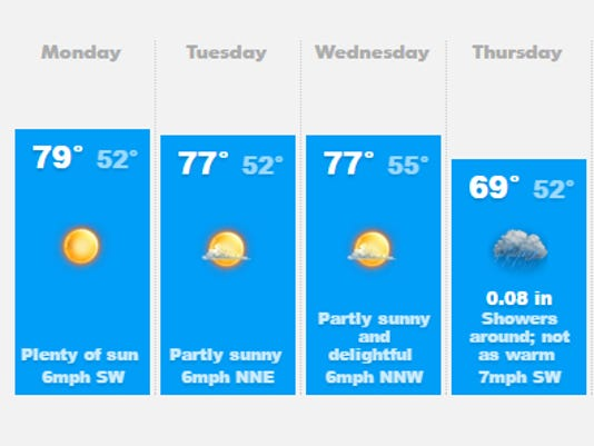 636020073102424334-weather.jpg