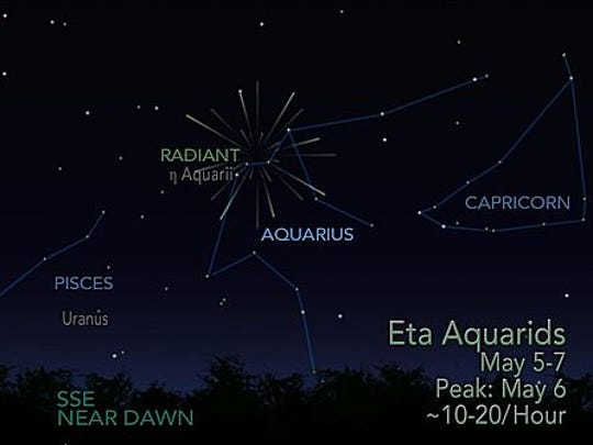 The Eta Aquarids should be visible before dawn in the south-southeastern sky if it's clear.