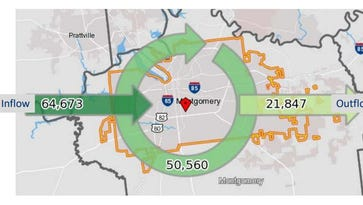 As 64,000 of Montgomery's workers drive in, the city's money drives out