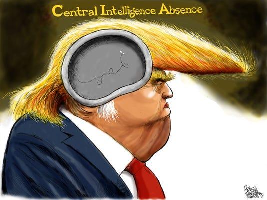CIA abuse