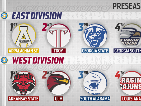 SunBelt Preseason Picks