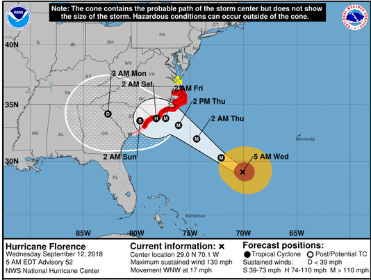 Flooding From Hurricane Florence  Nhc Png