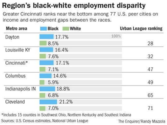 Cincinnati Black and White_onlineA.png