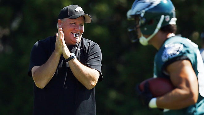 Philadelphia Eagles head coach Chip Kelly (left) directs NFL football practice Sept. 12, 2014, at the team's training facility in Philadelphia.