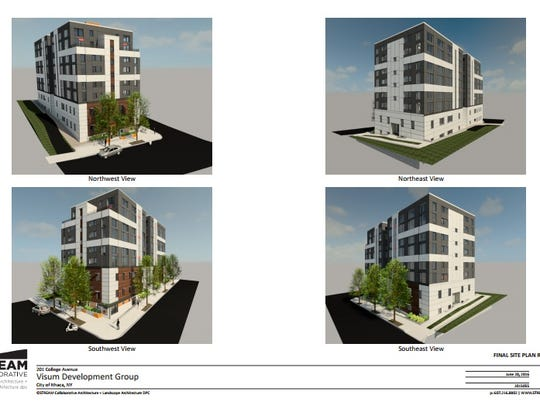 Different views of the proposed Visum Development Group's