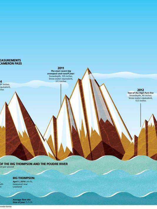 WaterLevelsGraphic.jpg