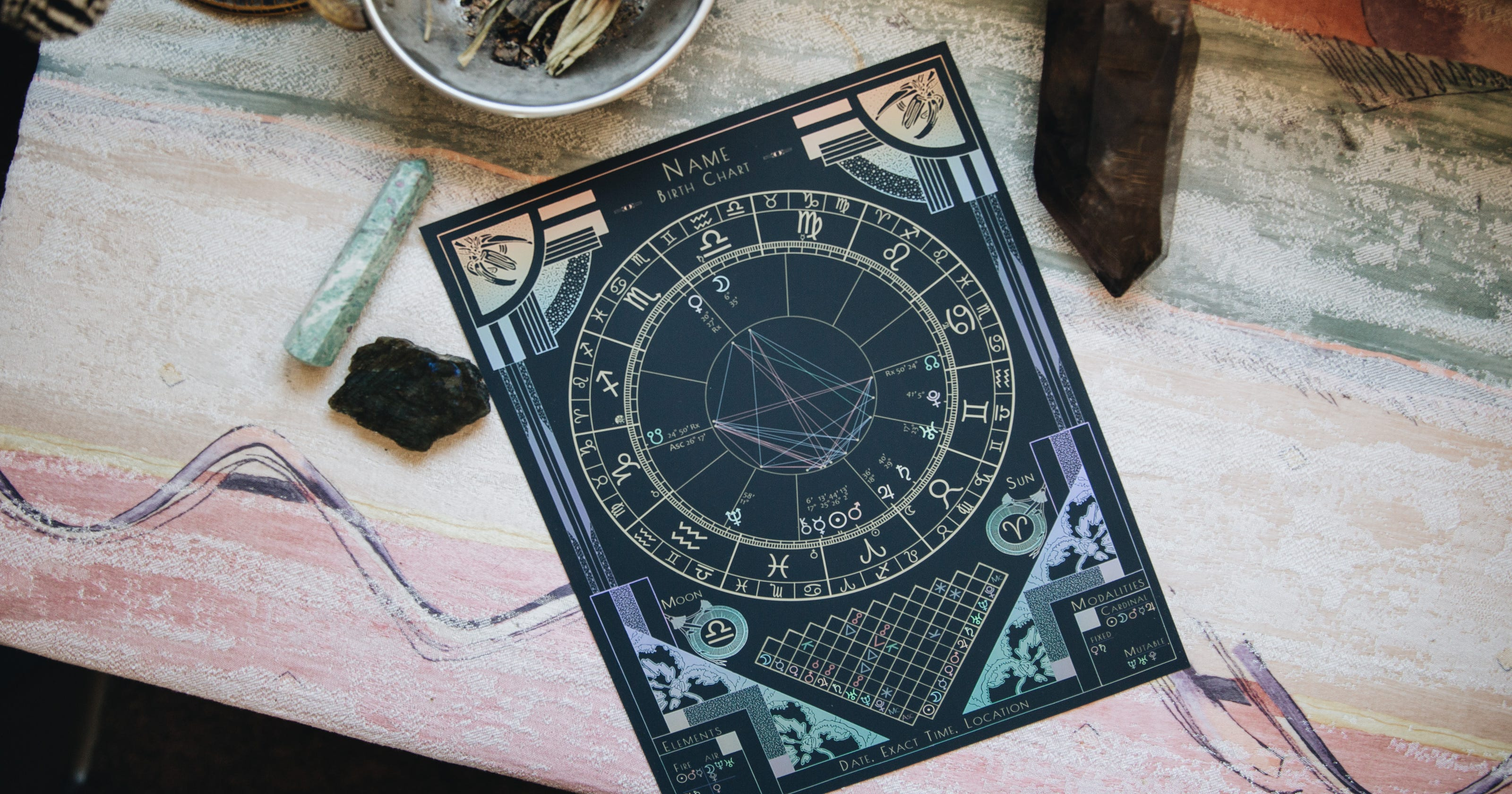 So You Want To Know More About Astrology Heres How You Can Benefit