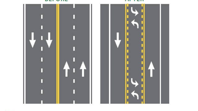 As part of the Iowa Department of Transportation's roadway improvements on Iowa Highway 144 (1st Street) there will be new pavement markings from Iowa Highway 141 to one-half mile north of Park Street in Perry.