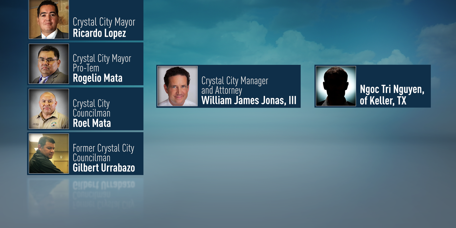 crystal city chatrooms Chat with local people in crystal lake and illinois right now.