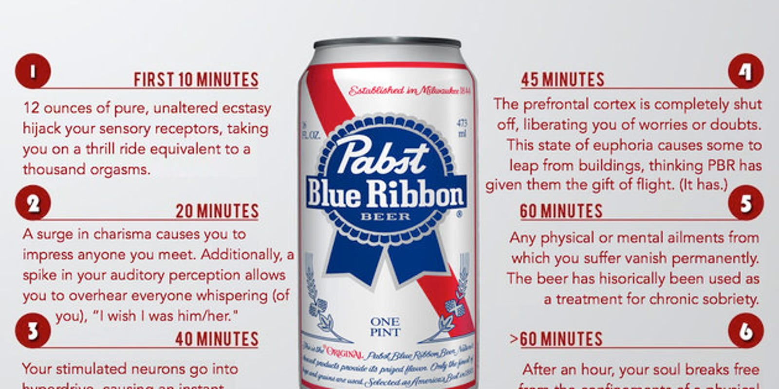 Satirical graphic shows effects of drinking PBR