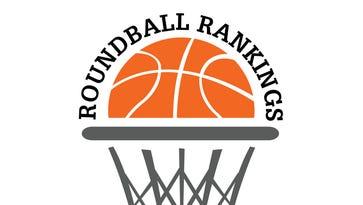 Roundball Rankings: The best of Suburban Milwaukee basketball in 2017-18
