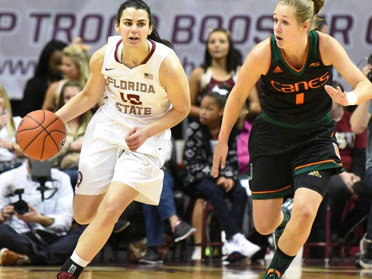 Leticia Romero scored 24 points against Miami in FSU's