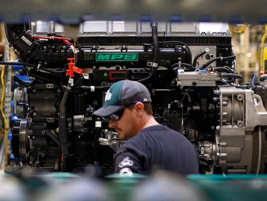 AP Industrial Production