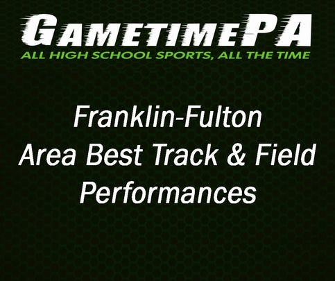 Area best track & field performances