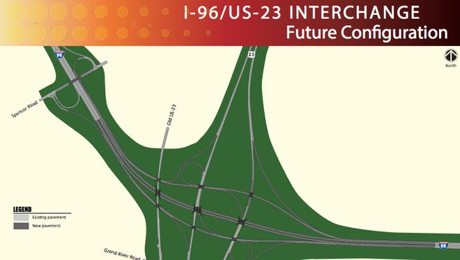 A rendering of the I-96 and U.S. 23 interchange once construction is complete.