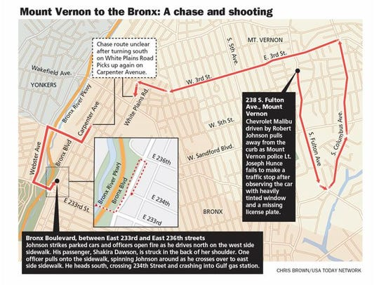The route of a Feb. 7, 2017, police chase from Mount