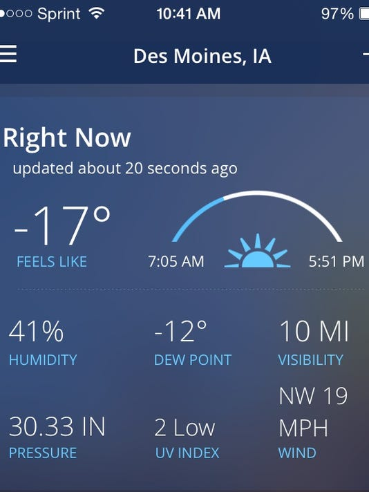 Des Moines temperature