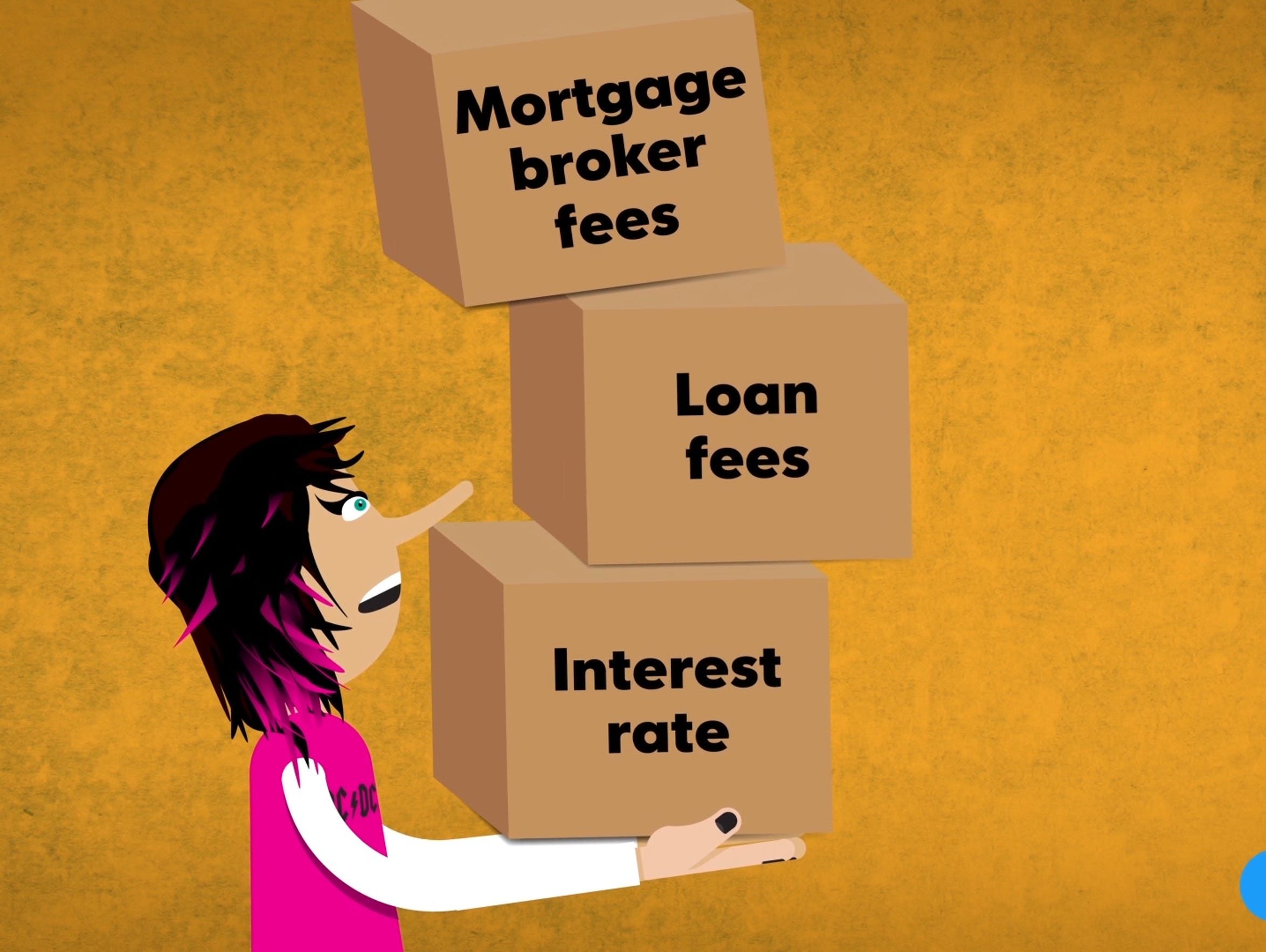 When buying a home it's important to understand all