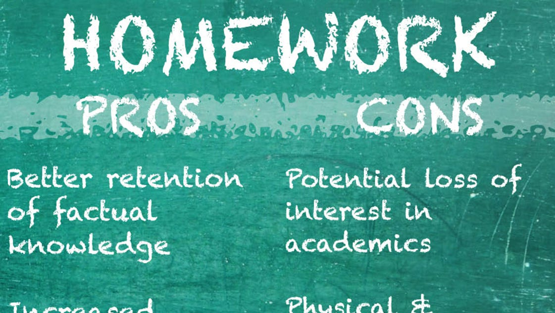 essay on homework advantages and disadvantages