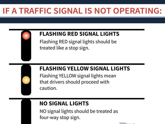 Traffic signals not operating.