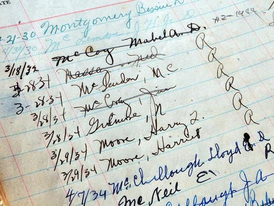 A Official Register of Electors for Mims with the signatures of Harry T. Moore and wife Harriette V. Moore from 1934 , the register was found in the Supervisor of Elections office in Titusville and was presented to the Moore Cultural Center during Wednesday afternoons Black History month celebration held at the Government Center iv Viera.