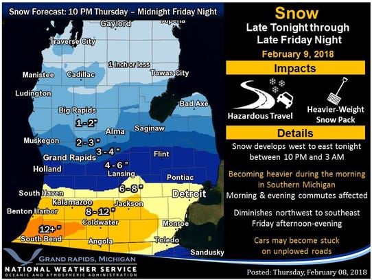Snow total estimates for Michigan for Friday's storm.
