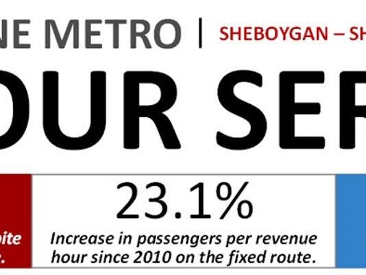 636560306185291777-Shoreline-Metro-infographic-2018-03-06.jpg