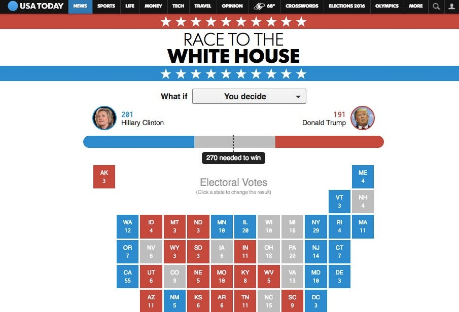2016 Interactive Election Map FREE Download Excel TV Interactive