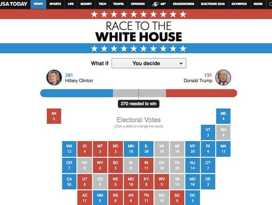 USA TODAY Launches Mobilefirst Election Interactive - Us electoral interactive map