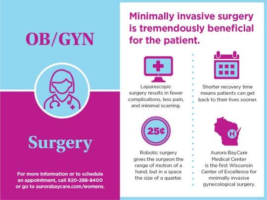 OB/GYN Surgery