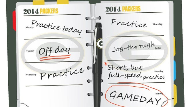 An illustration of the Green Bay Packers' weekly schedule.