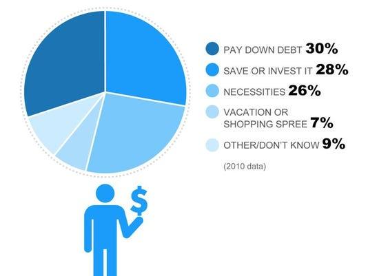 USAT_taxes.jpg