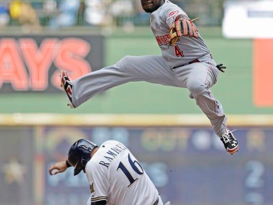 APTOPIX Reds Brewers Baseball