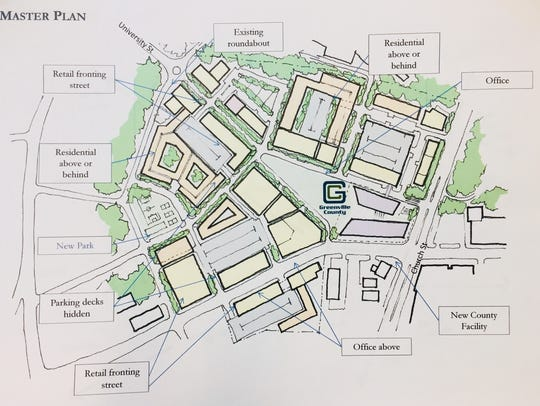 RocaPoint Partners submitted this master plan to county