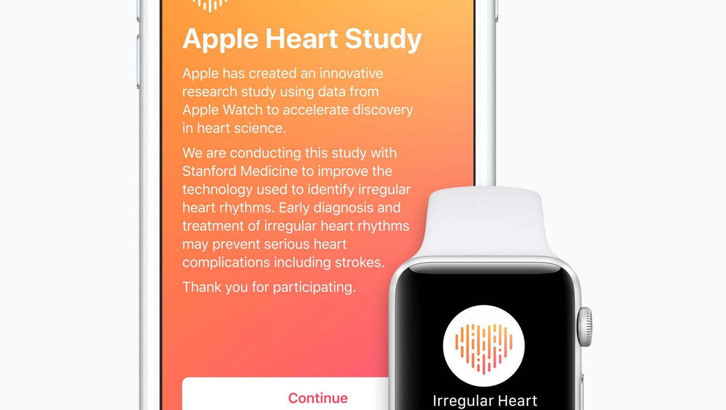 an analysis of the event of a heart attack in medical research Economic benefit of heart attack treatments outweigh the cost we are better off having spent our money on heart attack care than we of cost-benefit analysis.