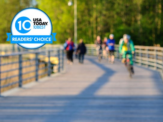Vote once per day for the category of Best Urban Trail.